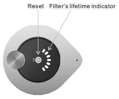 purisource filter lifespan indicator