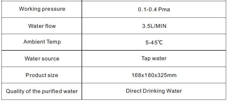 purisource specifications